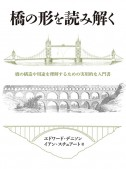 橋の形を読み解く